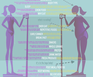 skinny, fit, and healthy image