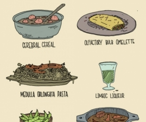 food and zombie image