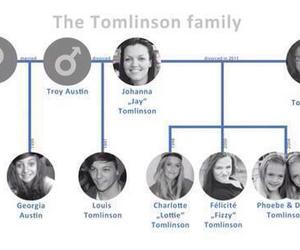 boo bear, 1d, and louis tomlinson image