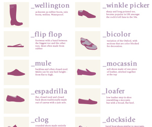 shoes, fashion, and vocabulary image