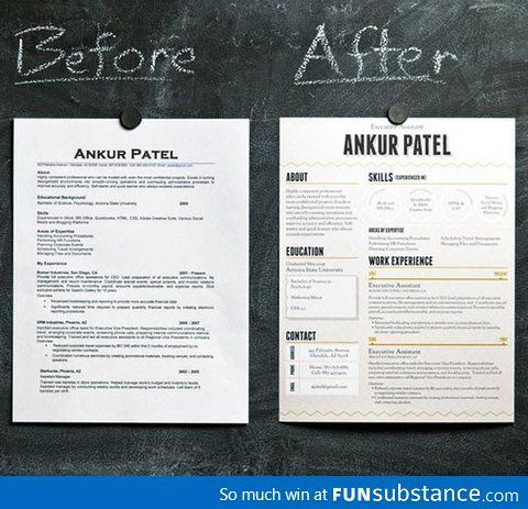 30 images about inspiration cv on we heart it see more about cv resume and curriculum vitae