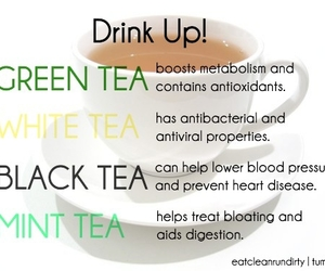 tea and clean eating image