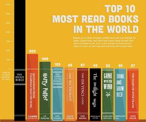 book, harry potter, and top 10 image