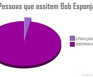 bob esponja image