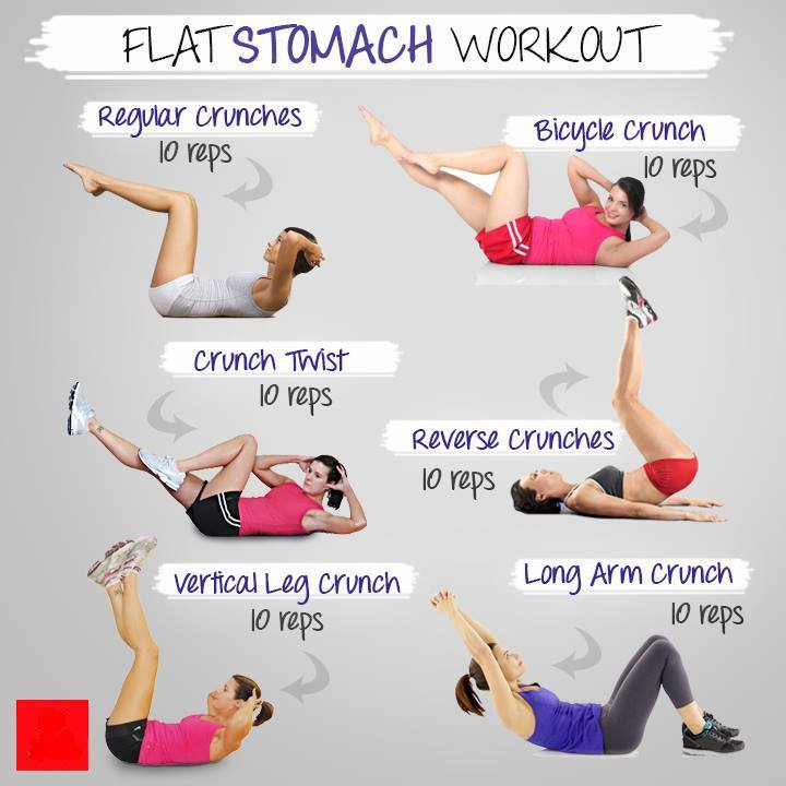 Flat stomach workout - falt all over | We Heart It