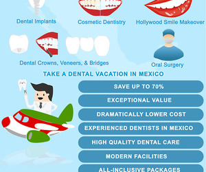Dental, infographics, and dentistry image