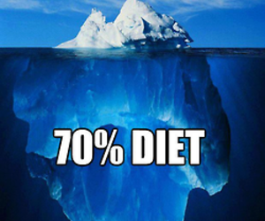 fitness, workout, and diet image