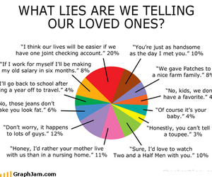 lies, love, and life image