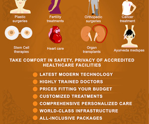 health, placidway, and india image