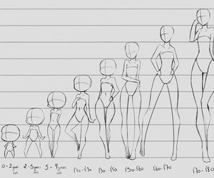 anime, body, and drawing image