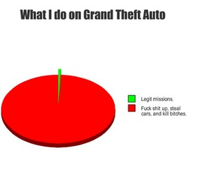 lol, grand theft auto, and true image