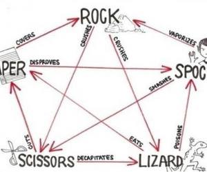 lizard, spock, and Paper image