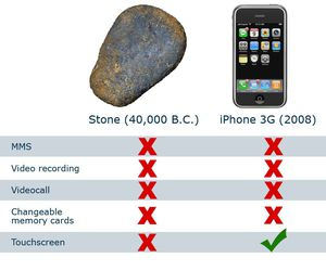 funny, iphone, and stone image