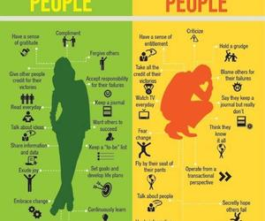 success, quote, and people image