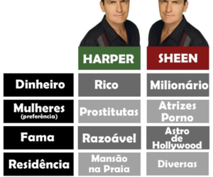 charlie harper, charlie sheen, and two and a half men image