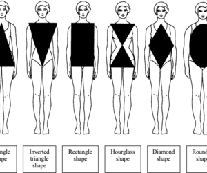 body, girl, and types image