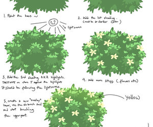 anime, manga, and tutorial image