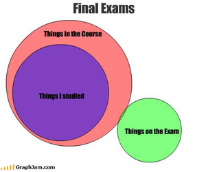 exam, funny, and funny images image