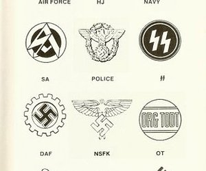 love it, nazi, and horrible men cool signs image