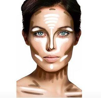 face, shading, and shadows image
