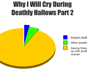 draco malfoy, deathly hallows, and harry potter image