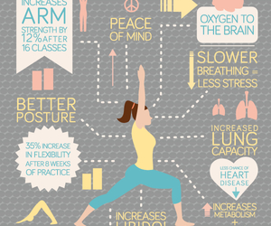 yoga, healthy, and benefits image