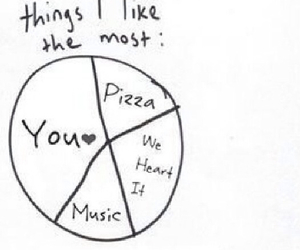 pizza, music, and you image