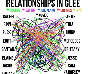 glee, Relationship, and funny image