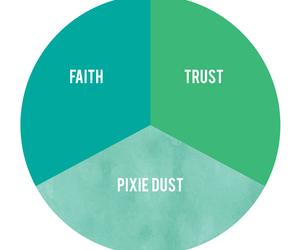 disney, peter pan, and faith image