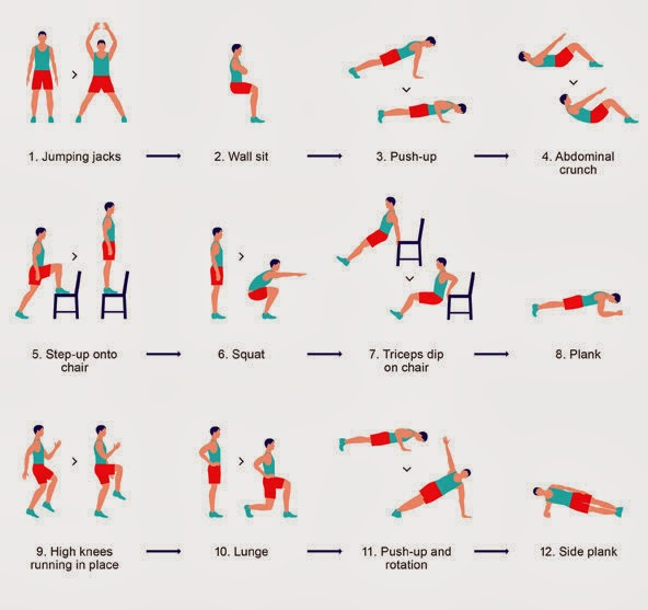 workouts for burning calories