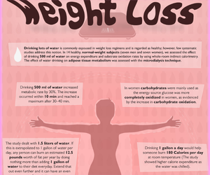 health, drink water, and weightloss image