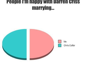 chris colfer and darren criss image