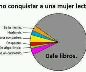 amor, libros, and love image