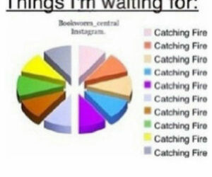 now, the hunger games, and catching fire image