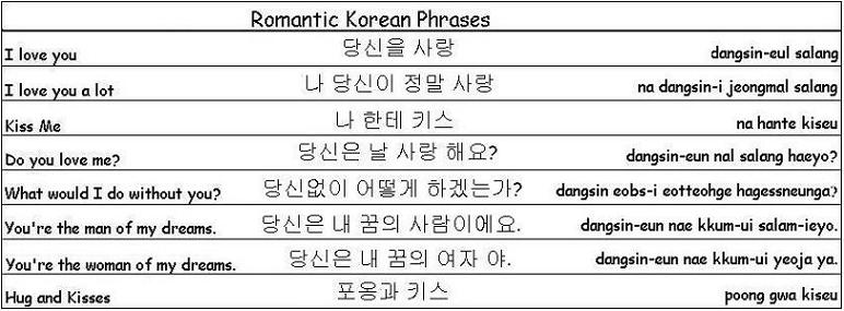 304 images about learn korean on we heart it see more 304 images about learn korean on we heart it see more about korean hangul and learn m4hsunfo