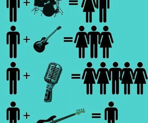 music, guitar, and drums image