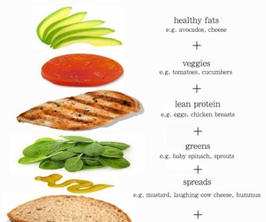 fit, healthy, and sandwich image