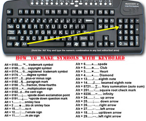 keyboard, symbol, and awesome image