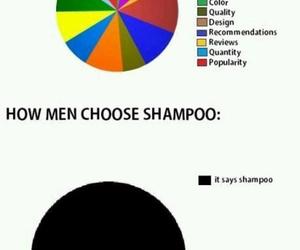 funny, shampoo, and lol image