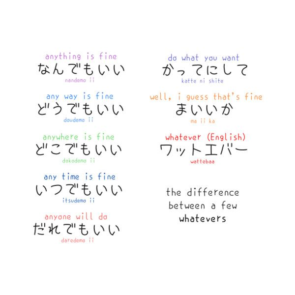 33 Images About Japanese On We Heart It See More About Japanese