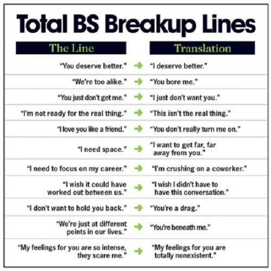 Break up Lines shared by Timothy on We Heart It