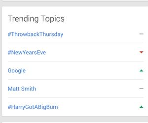 bum, trending topics, and twerk image