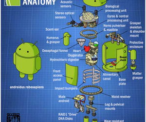 android, mobile, and technology image