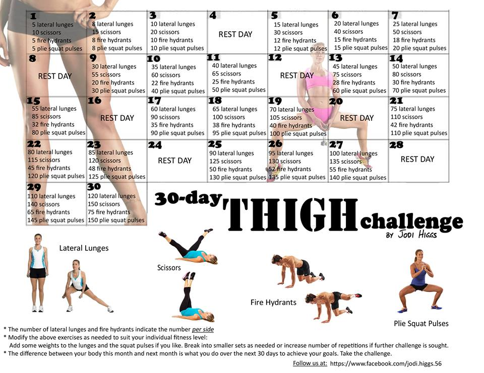 30 Day Thigh Challenge Uploaded By Dℰℳi Dina
