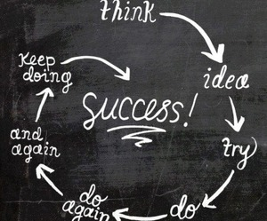 success, try, and ideas image