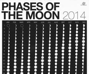moon, phases, and 2014 image