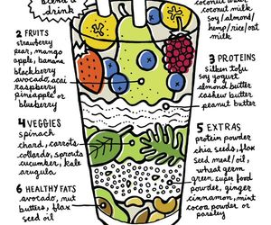 smoothie and healthy image