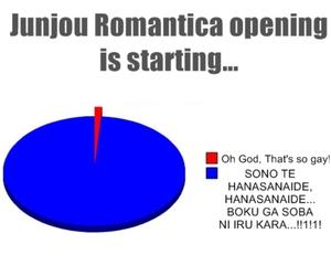 fun, yaoi, and junjou romantica image