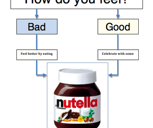 nutella, bad, and funny image