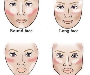 beauty, contour, and helpful image